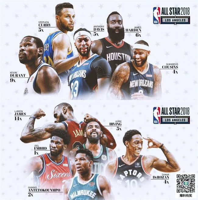 [2018nba全明星篮球]2018nba全明星阵容分别是谁 洛杉矶NBA全明星赛完整名单