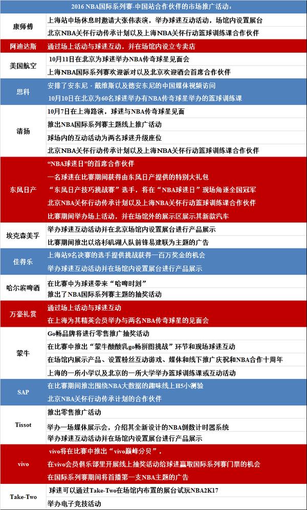 2017nba中国赛深圳门票价格多少钱 nba中国赛2017深圳场馆订票官网地址在哪买