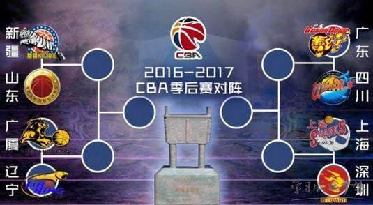 [2017cba总决赛录像]2017CBA总决赛直播地址视频完整版录像回放重播下载