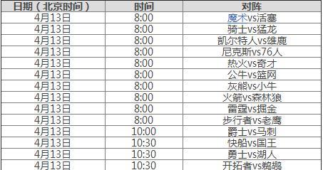 【2017nba常规赛排名】【2017nba常规赛什么时候结束】nba2017常规赛排名 2017nba常规赛赛程