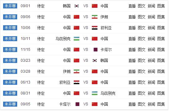 [2018中国世界杯12强赛程表]【2018中国世界杯12强赛程分析】世界杯预选赛中国赛程2017