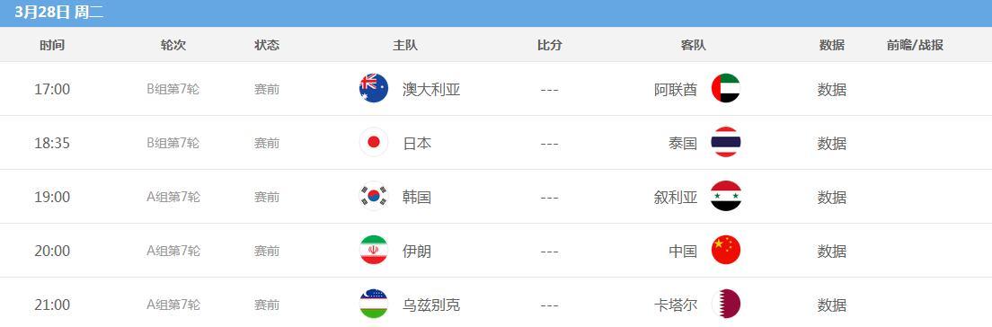 2018世界杯预选赛亚洲区中国国足赛程_2018世界杯预选赛中国国足积分_2018世界杯中国出线了吗