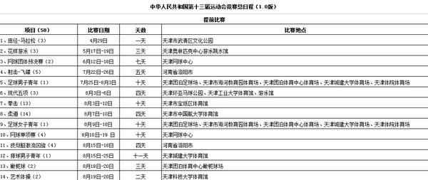 2017第十三届全运会赛程表_2017年天津全运会规程
