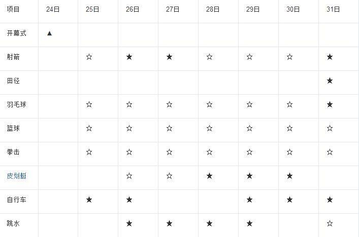 2020年奥运会在哪|【2020奥运会赛程表】2020奥运会时间安排