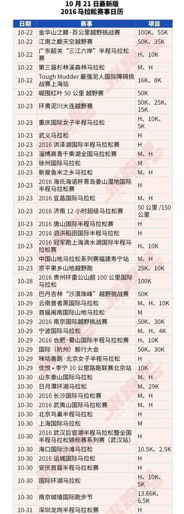 【2017马拉松比赛时间表