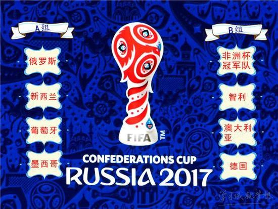 [2017联合会杯]【2017联合会杯赛程时间】2017年联合会杯抽签分组队伍 2017联合会杯具体赛程