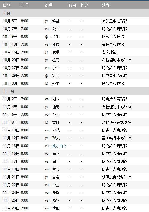 2016-2017赛季nba步行者赛程表