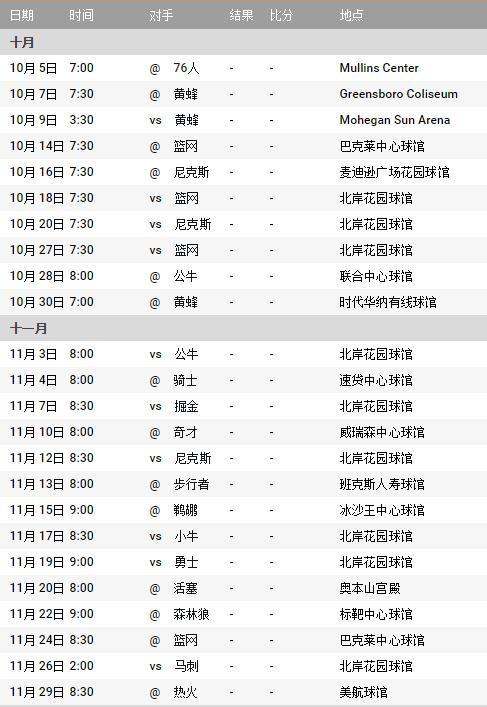 nba2016-2017凯尔特人赛程