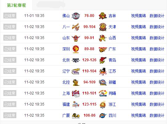 cba赛程2016 2017_cba2016 2017赛程表