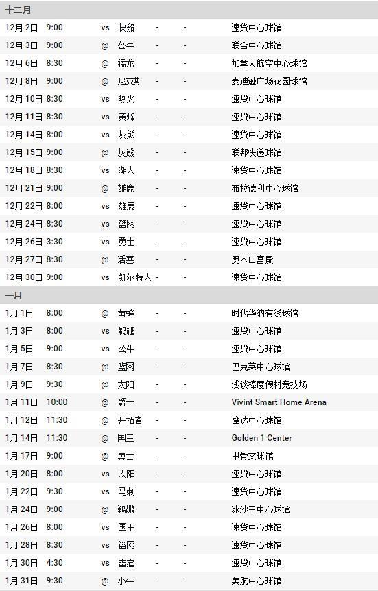 nba2016-2017赛季骑士队赛程