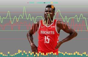 数说NBA-3张图带你了解火箭的3个内线