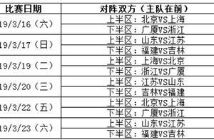 CBA季后赛明天开战:北京首钢迎战上海,浙江德比上演!附赛程