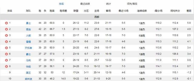 必威中文官网 1