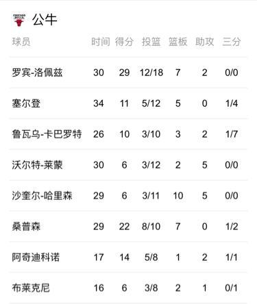 必赢娱乐官方网站 4