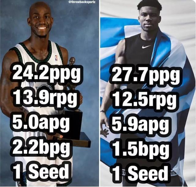 吉林体育学院NBA全能大前锋代表,这两大全能M