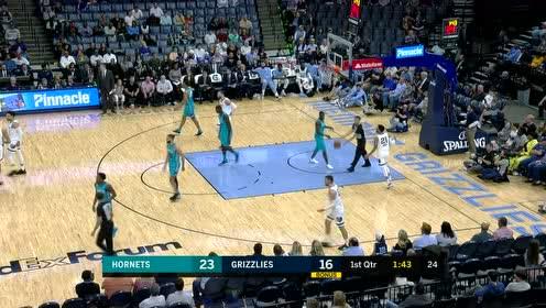 [原声回放]NBA季前赛:黄蜂vs灰熊 第1节