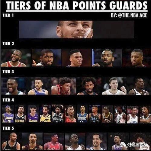国际米兰三冠王阵型盘点NBA近十年的优异控卫