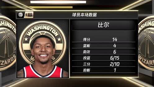 2019年11月27日NBA常规赛 奇才VS掘金 全场录像回放视频