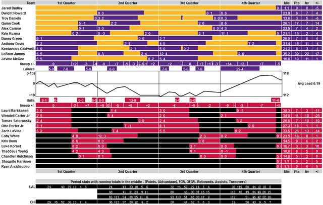 1996年NBA选秀深度数说:湖人队的通病与取胜之匙
