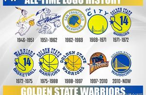 NBA30支球队logo演变史,哪个队标最经典?哪支球队换队标最多?