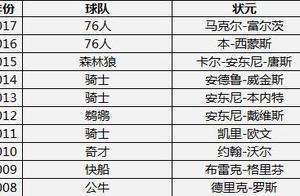 1991-2017NBA状元一览表,其中4人拿到过总冠军,诞生了2个王朝