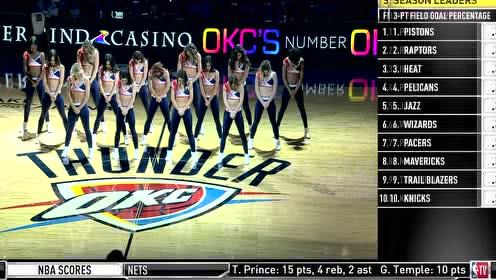 2019年12月05日NBA常规赛 步行者VS雷霆 全场录像回放视频