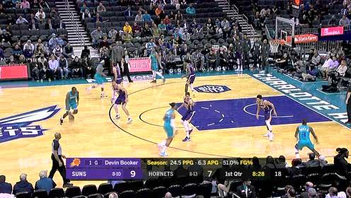 2019年12月03日NBA常规赛 太阳VS黄蜂 全场录像回放视频