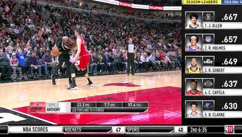 2019年12月04日NBA常规赛 湖人VS掘金 全场录像回放视频