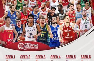 中国篮球两极分化,cba需要公平竞争,才能破茧成蝶。