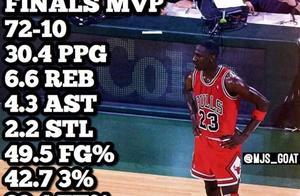 96乔丹这样的表现都没拿到全票MVP,库里是怎么做到的?