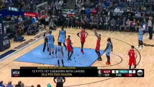 2020年01月21日NBA常规赛 鹈鹕VS灰熊 全场录像回放视频
