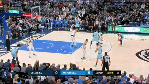 2020年02月06日NBA常规赛 灰熊VS独行侠 全场录像回放视频