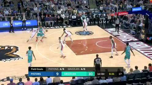 2020年02月04日NBA常规赛 活塞VS灰熊 全场录像回放视频